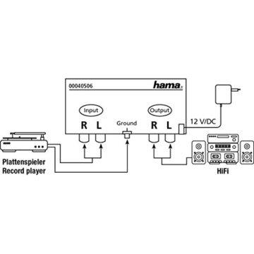 Hama Stereo Phono-Vorverstärker PA 506 (Für Plattenspieler, Inkl. Netzadapter 230V/50Hz, 300mA, Cinchkabel 0,9 m) schwarz - 4